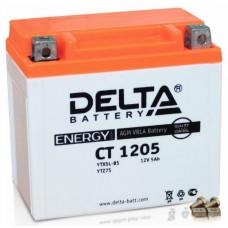 Аккумулятор DELTA CT 12В 5 Ач, 80 А (CT 1205), обратная полярность ⁶